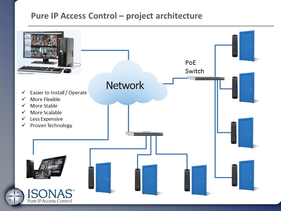 Controlling access control systems | Security News ... on everfocus wiring diagram, hes wiring diagram, sti wiring diagram, apollo wiring diagram, alarm lock wiring diagram, dsc wiring diagram, doorking wiring diagram, apc wiring diagram, inovonics wiring diagram,