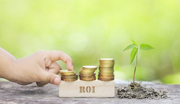 How can you measure return on investment (ROI) in the security market?