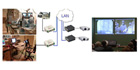 Poland's St. John Grande Hospital Chose ACTi IP Surveillance Products To Establish Remote Conferencing And Lecturing