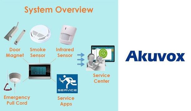 Akuvox Android Indoor Monitor Helps Make UK Telecare Smart