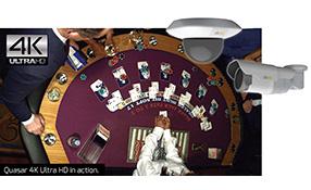 4K Security Cameras – A New Resolution Standard For Casinos
