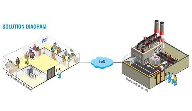 Matrix Time-Attendance Solution Enhances Productivity At JK Tyre & Industries Ltd, Mysore