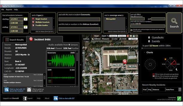 Genetec Integrates ShotSpotter Gunshot Detection Technology In Security Centre