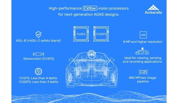Ambarella Announces CV22FS And CV2FS Automotive Camera SoCs For Advanced Driver Assistance Systems (ADAS)