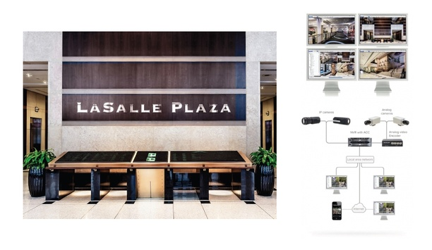 Avigilon HD Surveillance System Provides Enhanced Security At LaSalle Plaza
