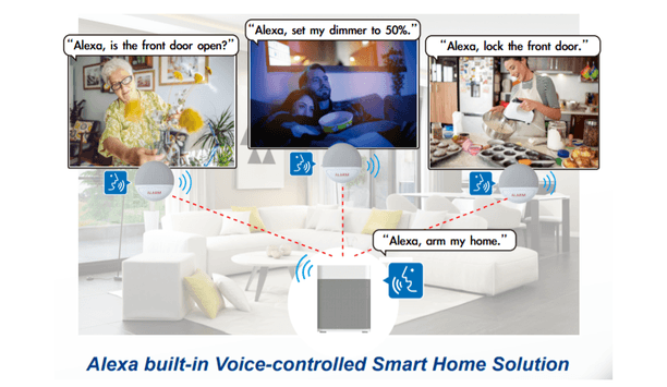 Climax Technology Set To Showcase Their Smart Home Security System At ISC West 2020