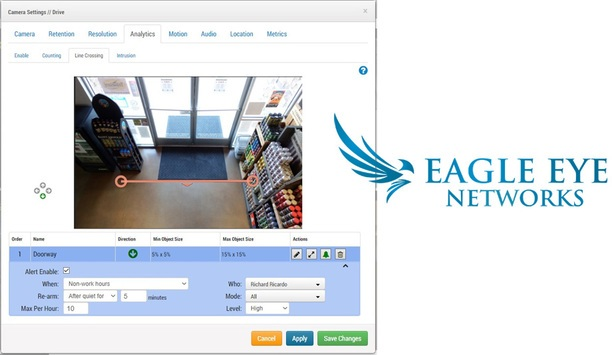 Eagle Eye Networks Launches Video Analytics For Eagle Eye Cloud Security VMS