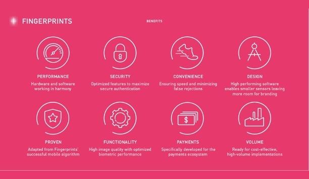 Fingerprints Cards AB Unveils FPC-BEP An Advanced Biometric Software Platform For Payments