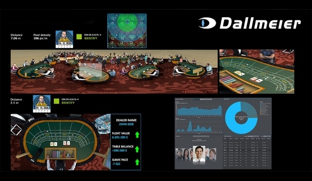 Dallmeier Presents Video Technology And Artificial Intelligence To Optimize Casino Operations At G2E Asia 2019
