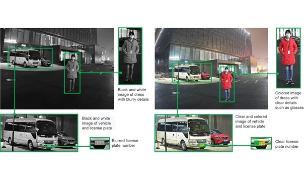 Dahua Technology Launches WizSense Full-Color Series Network Camera
