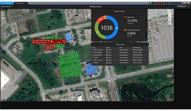 Genetec Adds Privacy And Performance Monitoring Features To Their Premium Maintenance Program