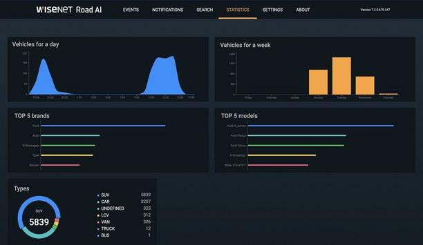 Hanwha Techwin Launches Wisenet Road AI Intelligent LPR Solution