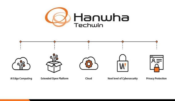 Hanwha Techwin's Top 5 Video Surveillance Trends For 2021
