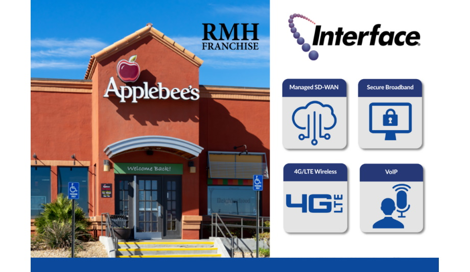 Interface Security Systems Provides Wireless Network Communication Solution To RMH Franchise
