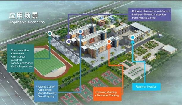 Kankan AI Installs Smart Campus System In More Than 200 Elementary Schools