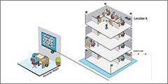 Matrix Introduces SATATYA Video Surveillance Solution Enables Multiple Camera Management
