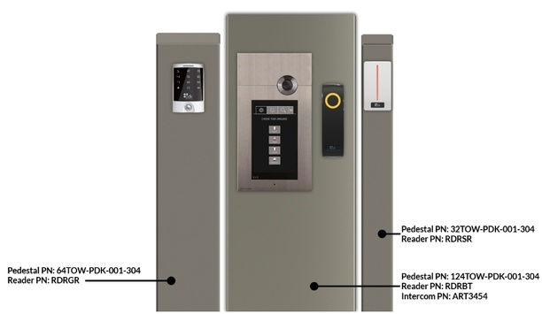 Prodatakey Announces Partnership With Pedestal PRO To Offer Custom Pedestal Solutions For PDK Customers