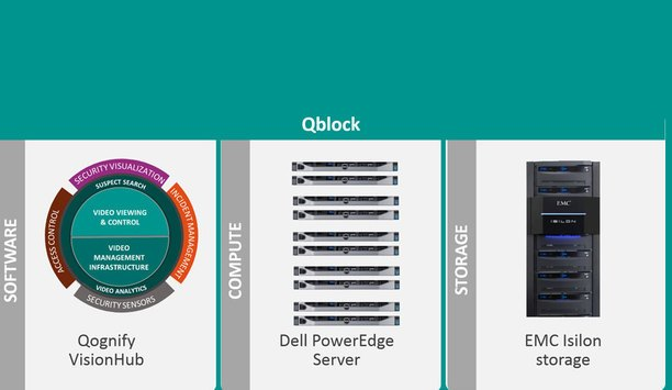 ISC West 2017: Qognify To Showcase Qblock NAS VMS Designed For Surveillance Industry