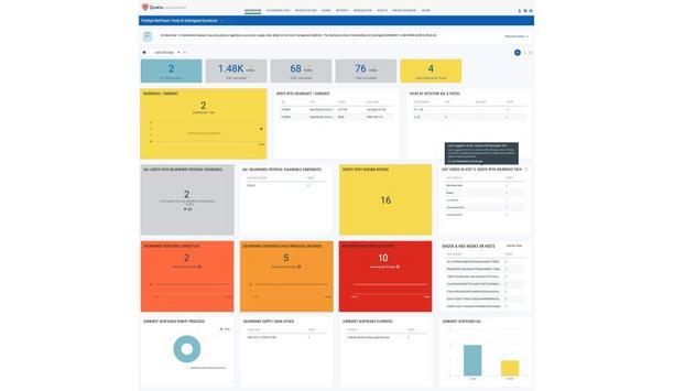 Qualys Identifies Vulnerabilities By Analyzing Anonymized Vulnerabilities Across Worldwide Customer Base