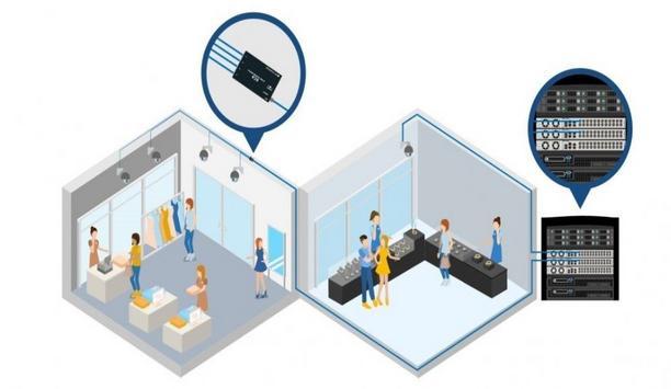 Spanish Retail Giant Uses NVT Phybridge Ethernet Over Coax Technology In Massive Security Upgrade