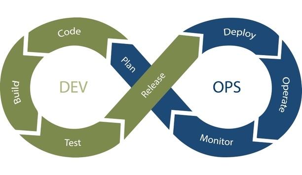 WeSuite Implements DevOps Best Practices To Meet Market Demands For Responsive Solutions