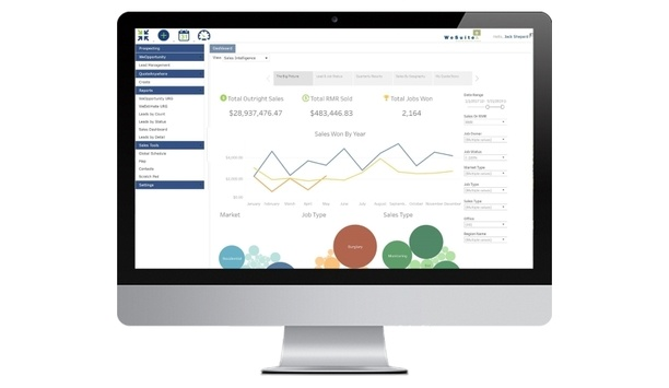 WeSuite To Showcase Its Powerful Sales Intelligence Module At ISC West 2020