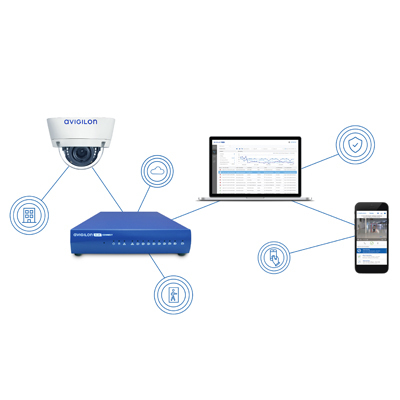 Avigilon Blue: Connect. Manage. Service. Grow.