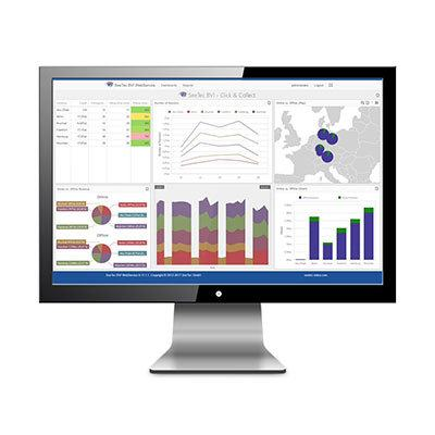 Qognify Business Video Intelligence solution