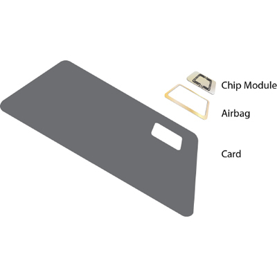HID Cardlam Prelaminated Inlay For e-ID Cards
