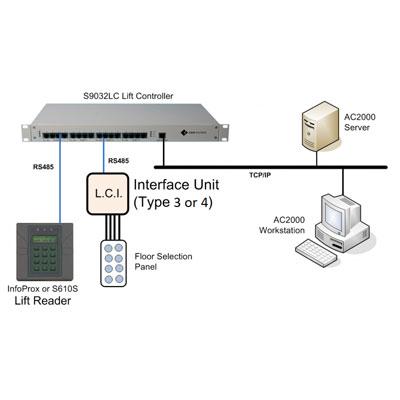 CEM IOC/000/010 64 Floors Lift Control Interface