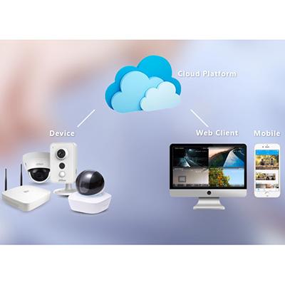 Dahua Easy4ip App home Wi-Fi software solution