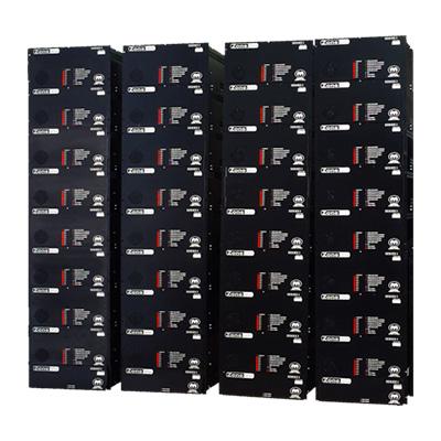 Meyertech ZoneVu Series 3 Video Matrix System