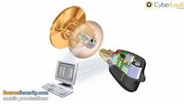 The CyberLock Electronic Access Control System