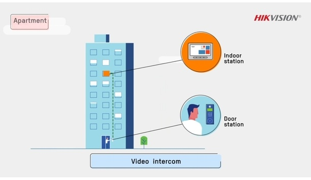 Hikvision Smart Intercom System