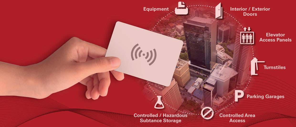 RFID and Smartphone Readers  in Physical Access Control