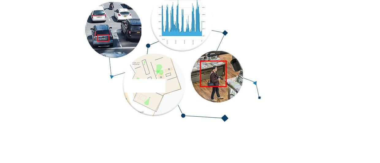 Cloud Video and Smart Cities